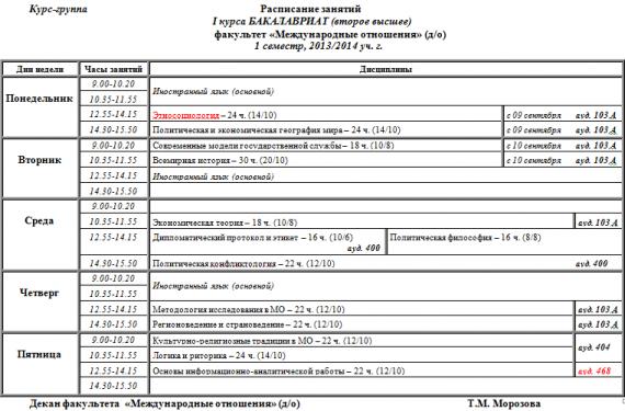 Расписание занятий группы 1316