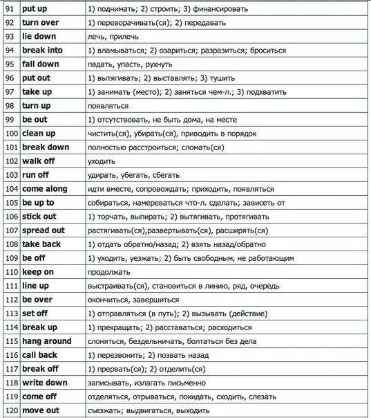 Фразовые глаголы ч. № 4